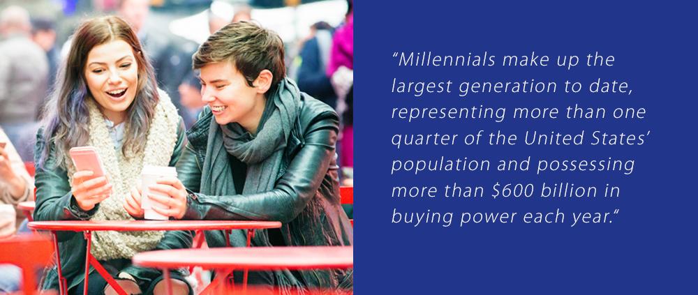 Millennials Blog Banner